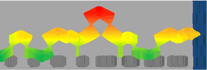 évolution du prix du fioul le 09 janvier 2014
