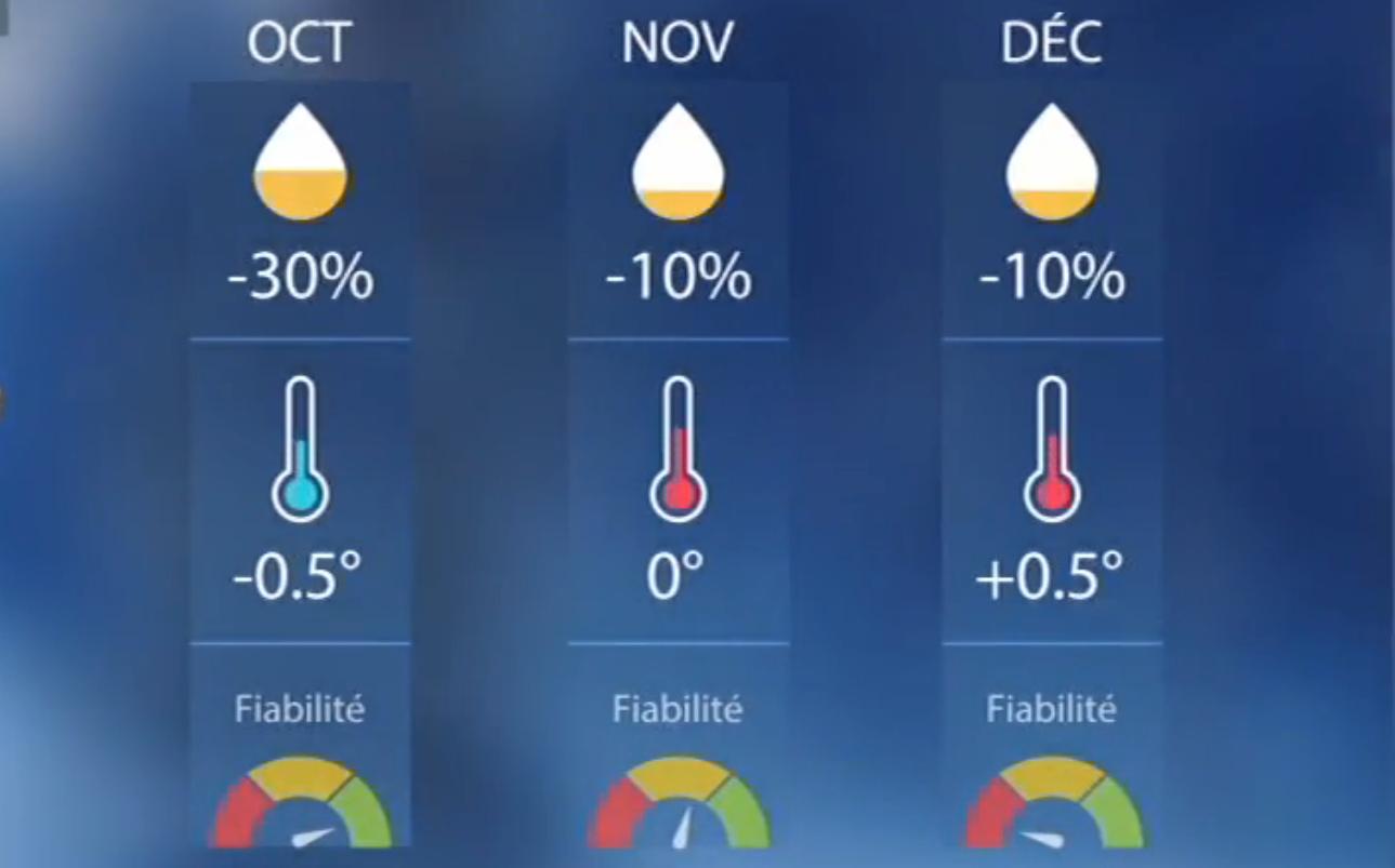 prévision météo automne