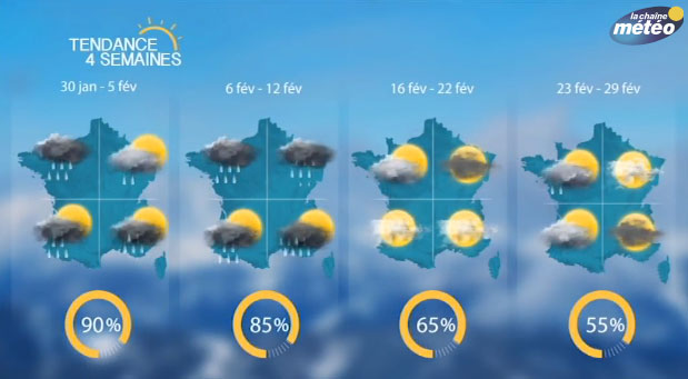 previsions-meteo-hiver-2017-semaines