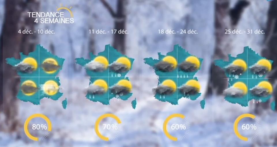prévisions météo décembre 2017