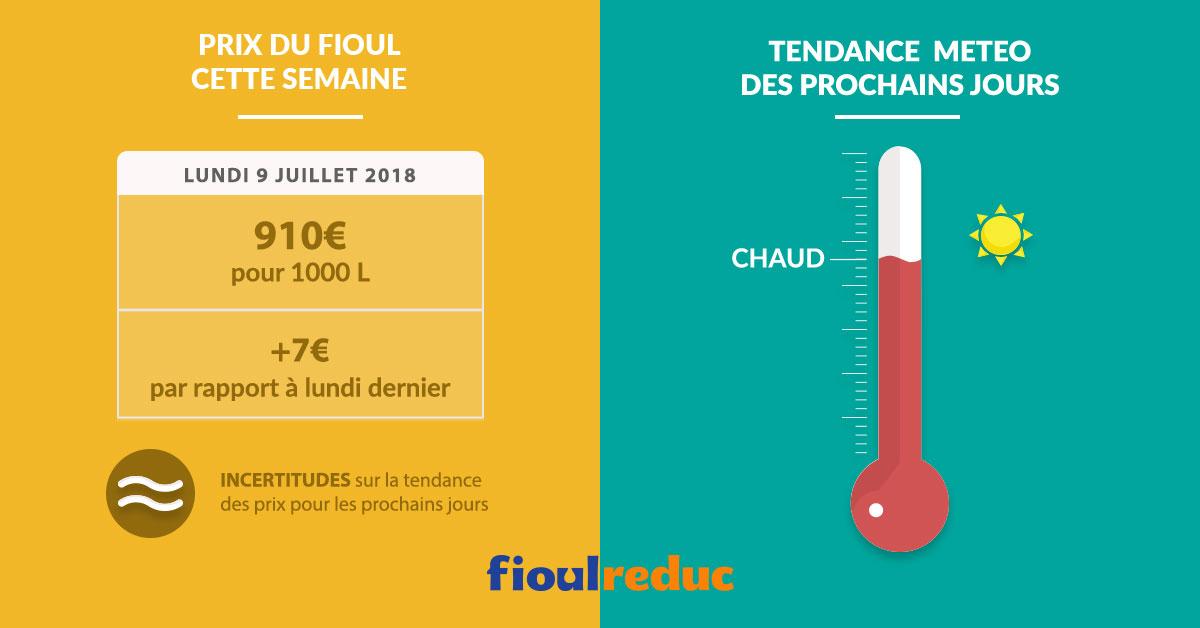 Fioulometre tendance prix du fioul et météo semaine du 9 juillet 201