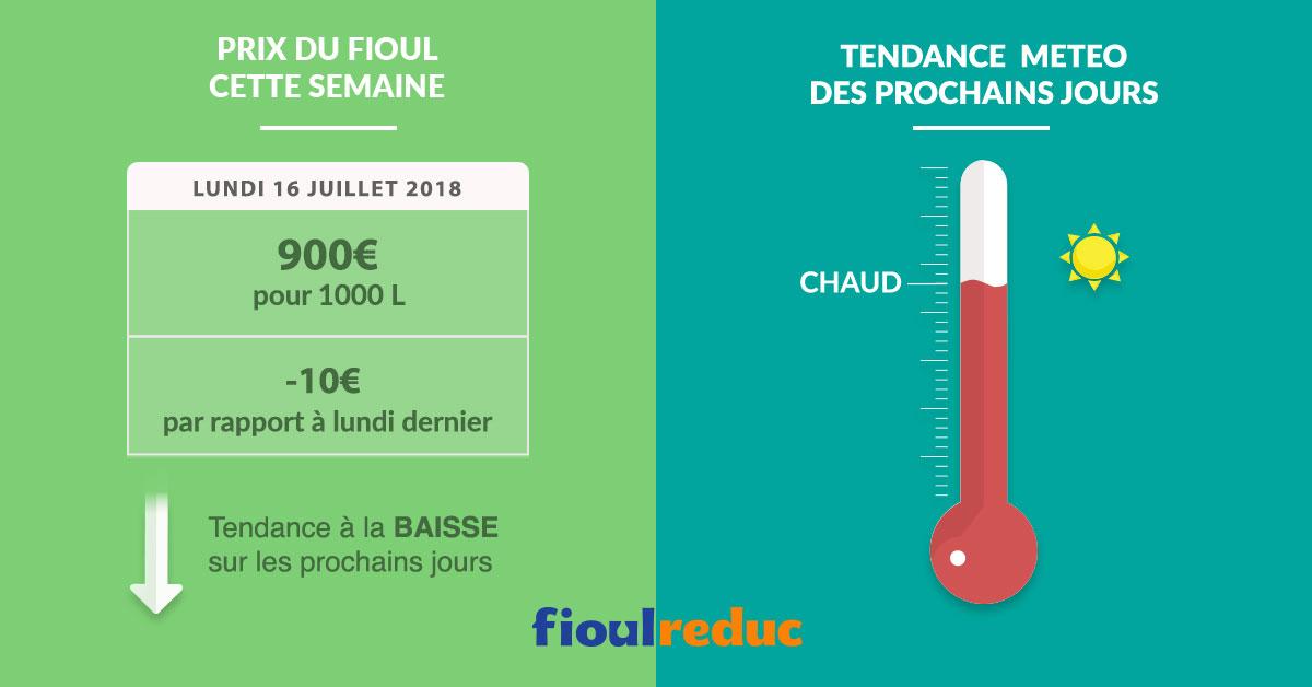 Fioulometre tendance prix du fioul et météo semaine du 16 juillet 2018