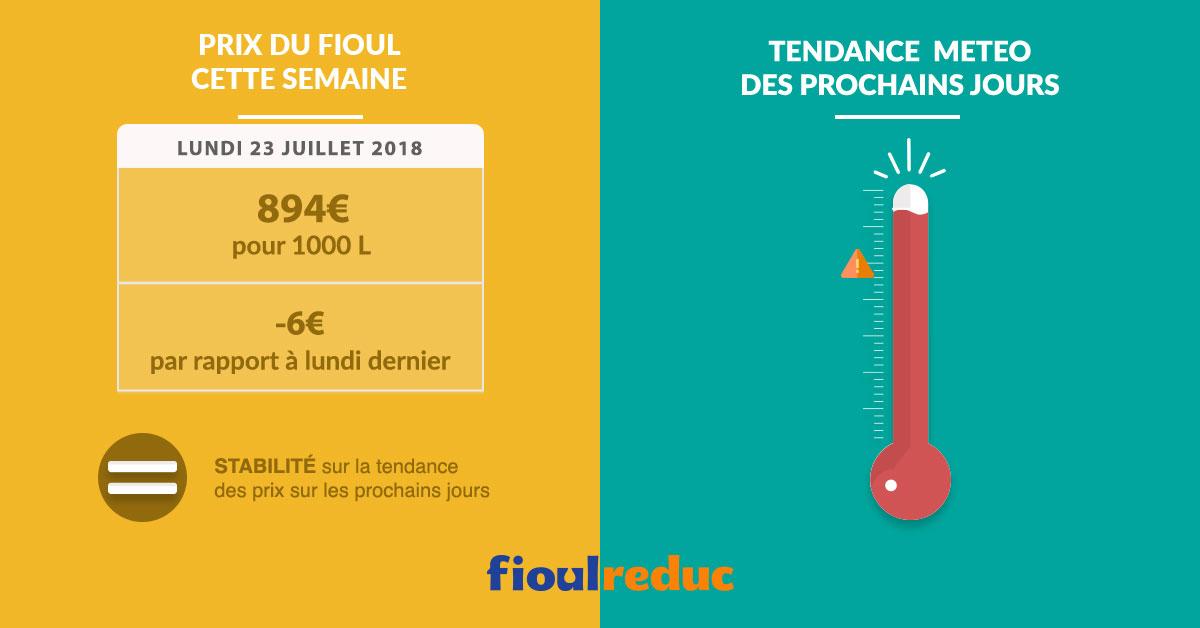 Fioulometre tendance prix du fioul et météo semaine du 23 juillet 2018