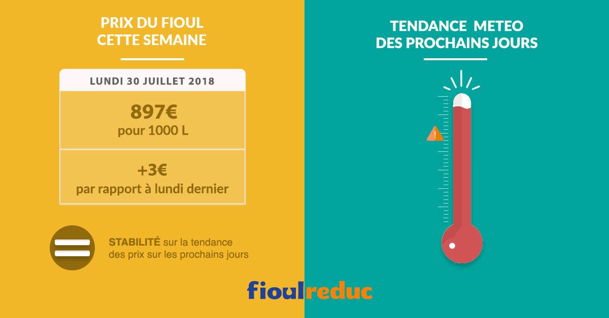 Fioulometre tendance prix du fioul et météo semaine du 30 juillet 2018