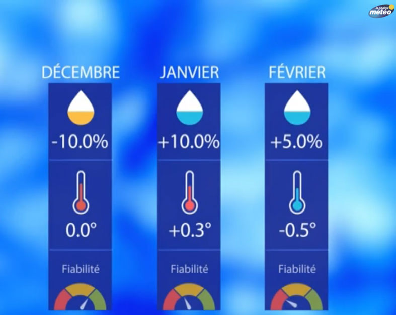 prévisions météo hiver 2018 mises à jour le 10 novembre