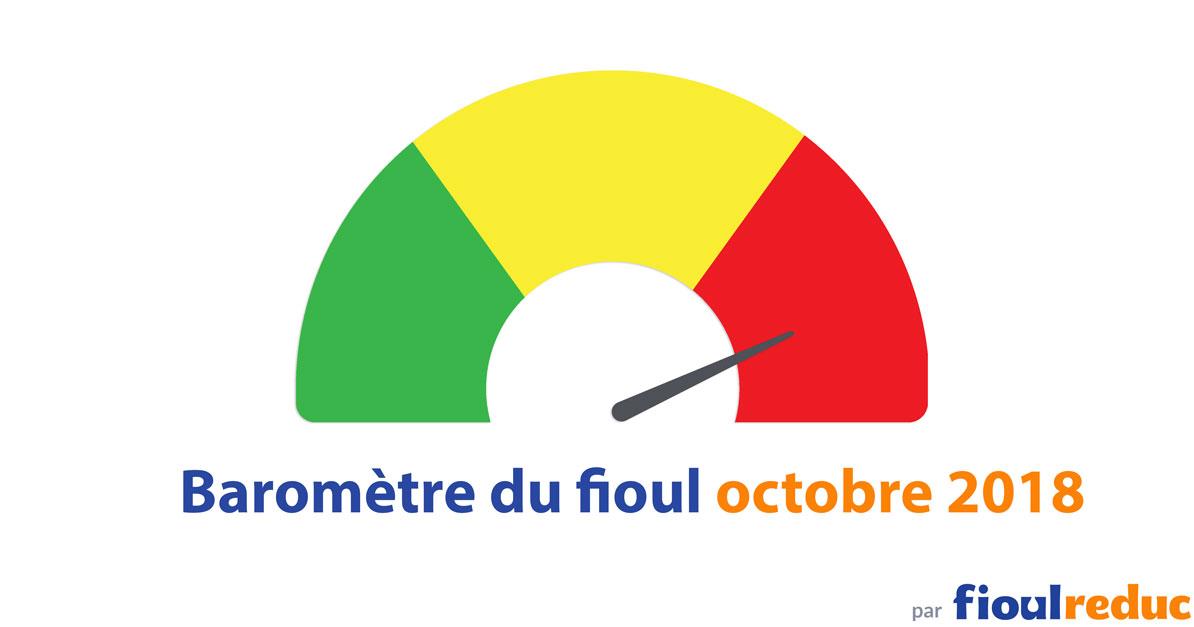 header baromètre prix du fioul octobre 2018