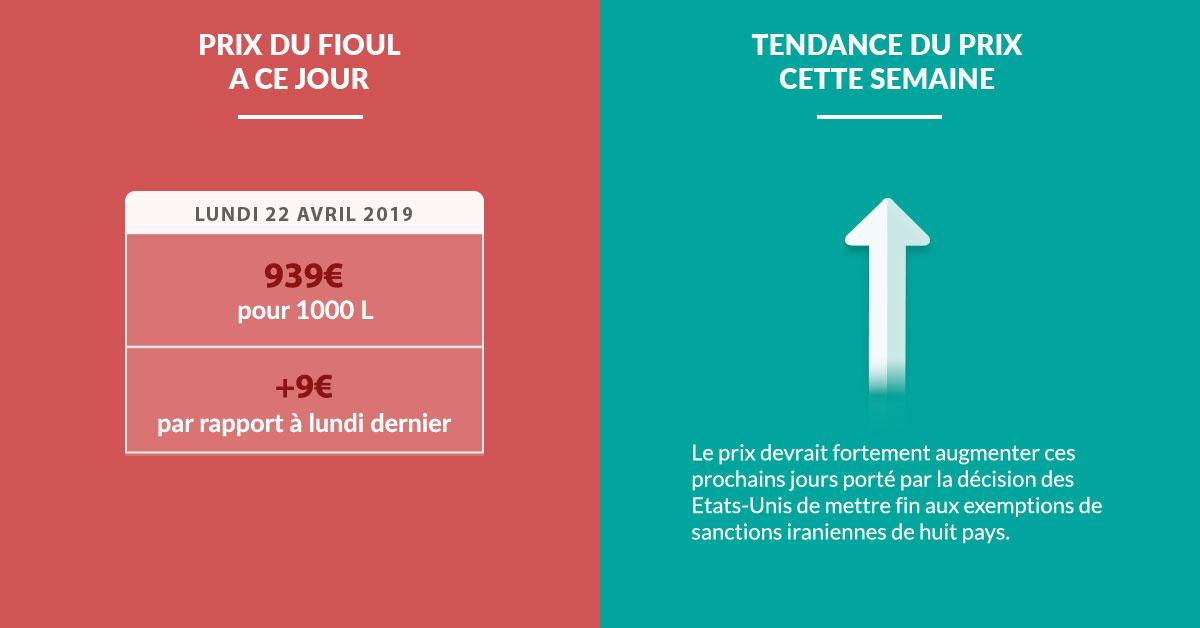 Fioulometre FioulReduc tendance prix du fioul semaine du 22 avril 2019