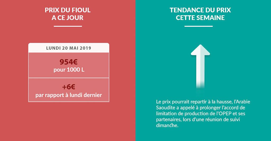 Fioulometre FioulReduc tendance prix du fioul semaine du 20 mai 2019