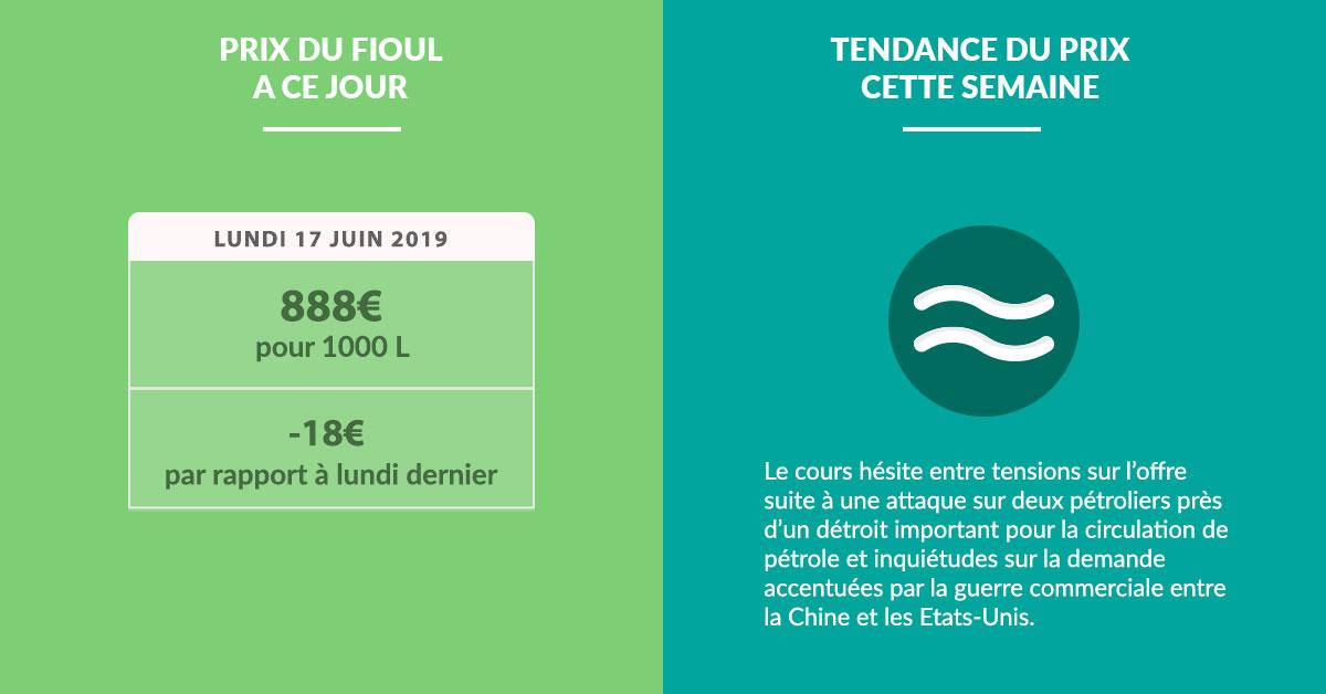 Fioulometre FioulReduc tendance prix du fioul semaine du 17 juin 2019