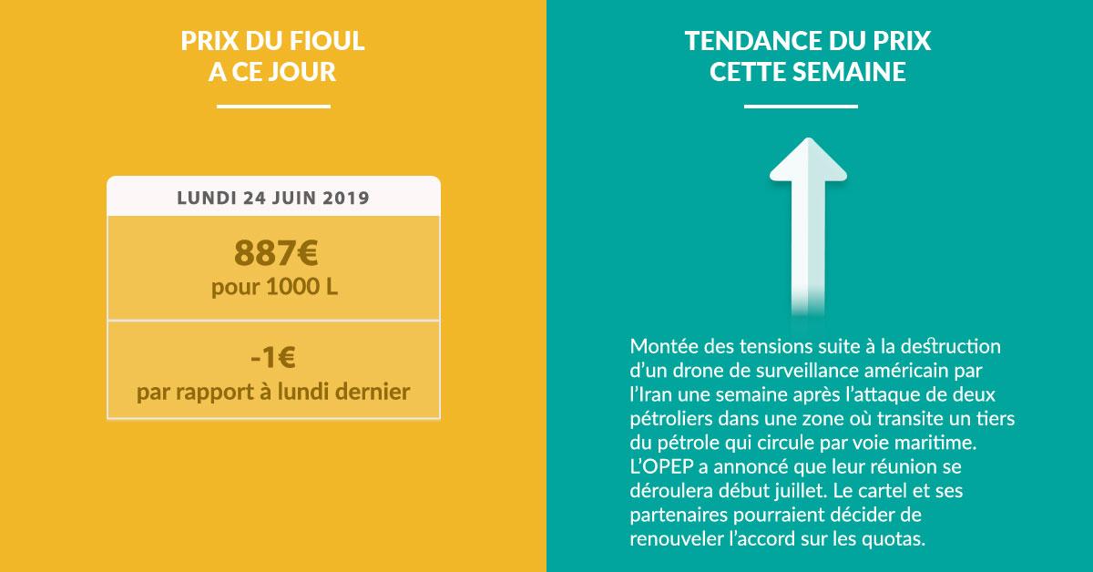 Fioulometre FioulReduc tendance prix du fioul semaine du 24 juin 2019