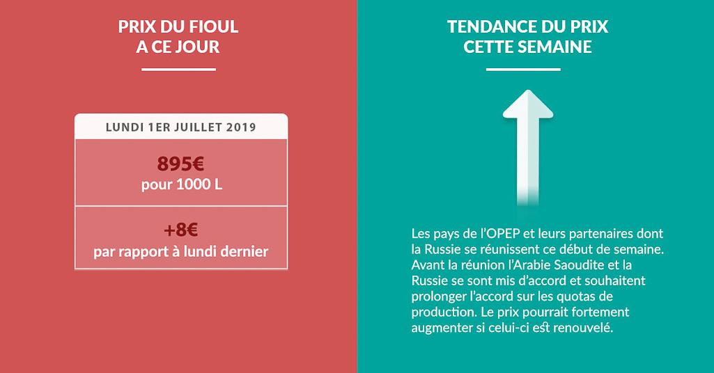 Fioulometre FioulReduc tendance prix du fioul semaine du 1er juillet 2019