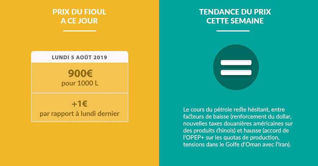Fioulometre FioulReduc tendance prix du fioul semaine du 5 août 2019