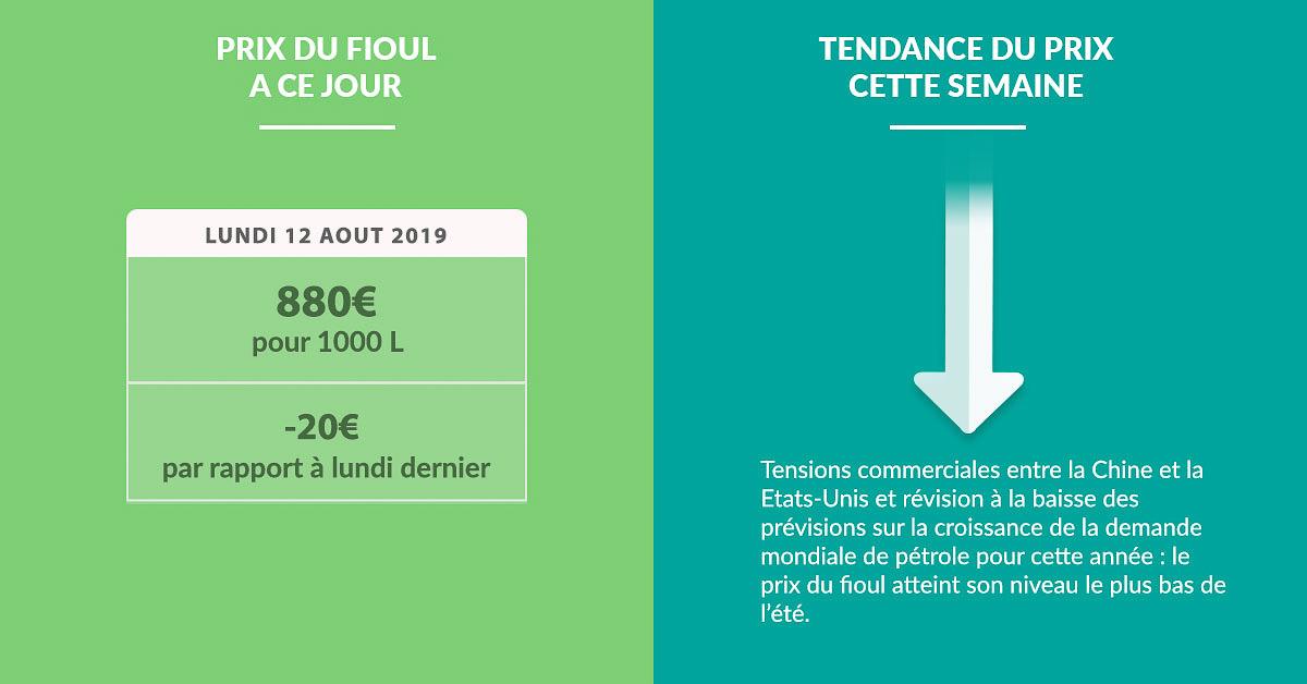 Fioulometre FioulReduc tendance prix du fioul semaine du 12 août 2019
