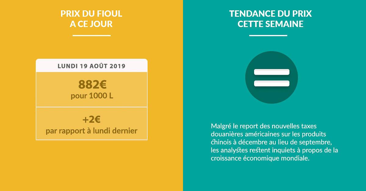 Fioulometre FioulReduc tendance prix du fioul semaine du 19 août 2019