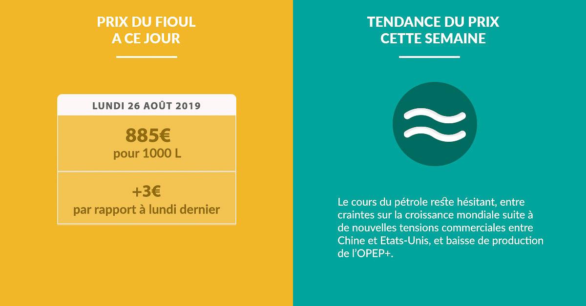 Fioulometre FioulReduc tendance prix du fioul semaine du 26 août 2019