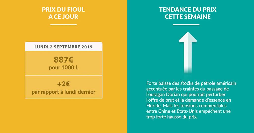 Fioulometre FioulReduc tendance prix du fioul semaine du 2 septembre 2019