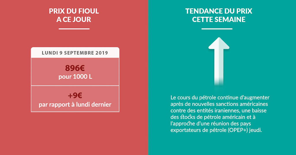 Fioulometre FioulReduc tendance prix du fioul semaine du 9 septembre 2019