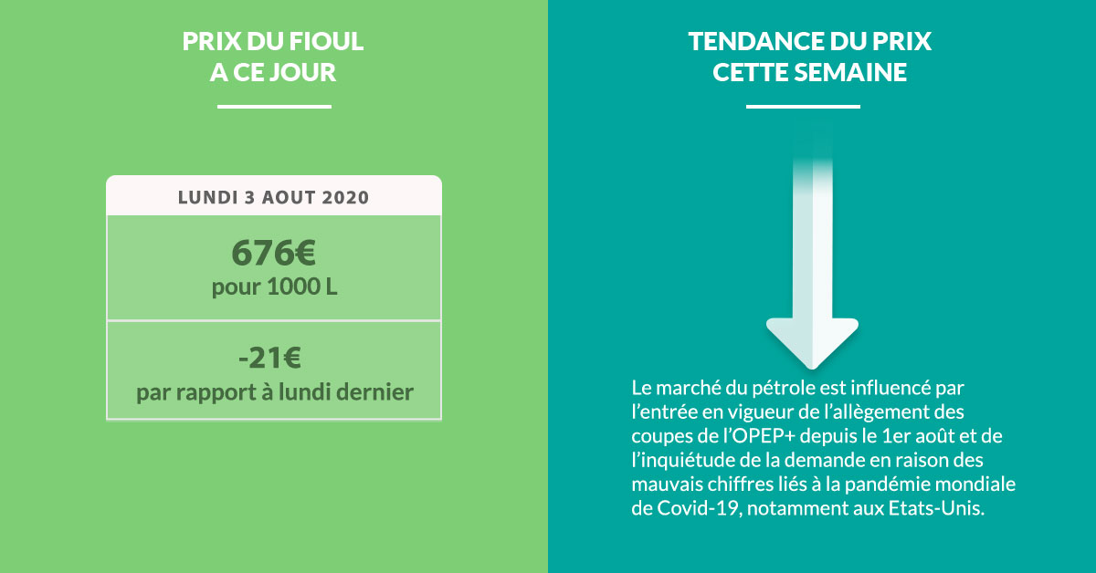 Fioulometre tendance prix du fioul semaine du 3 août 2020