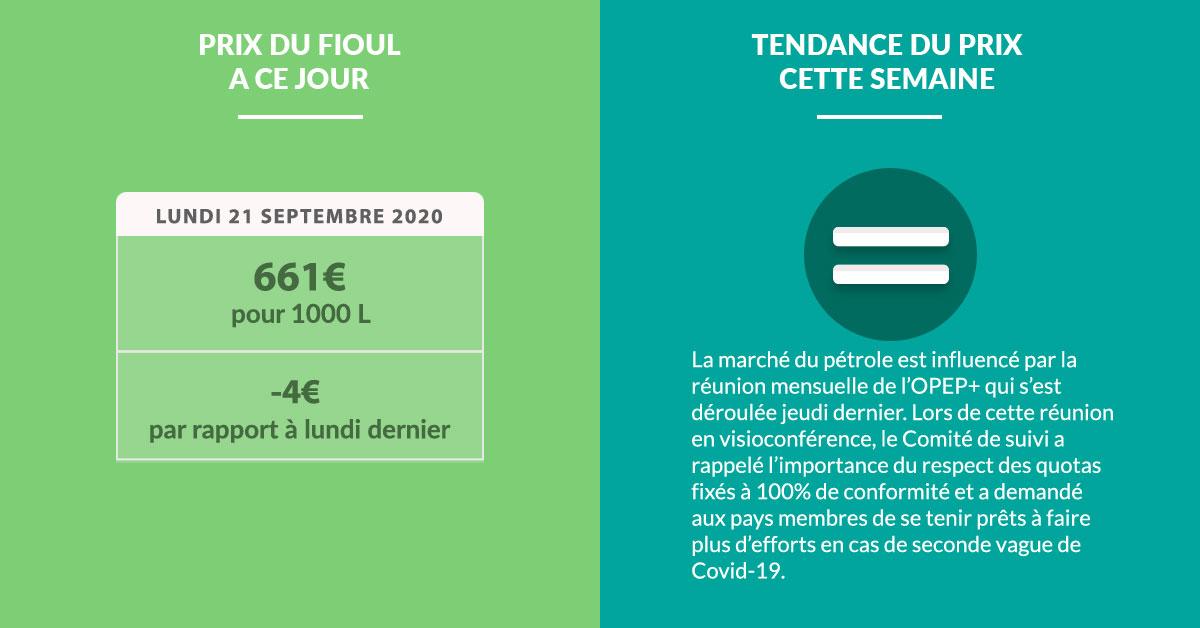 Fioulometre tendance prix du fioul semaine du 21 septembre 2020